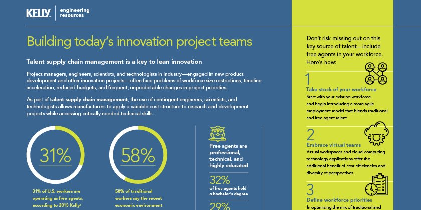 Building Innovative Project Teams
